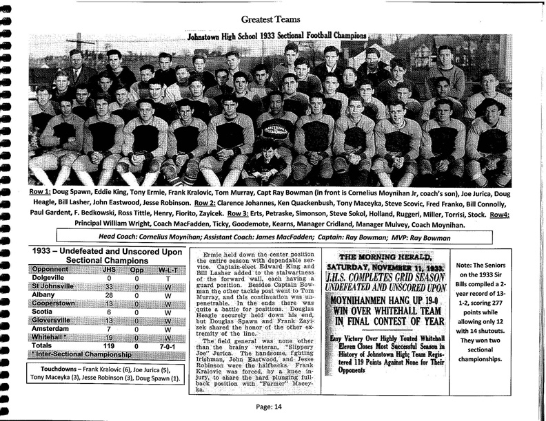 picture of team and news clippings