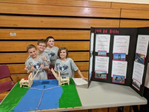 group of students by their project