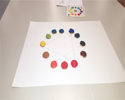 Color Wheel Lesson 3 Greater Johnstown School District Johnstown Ny