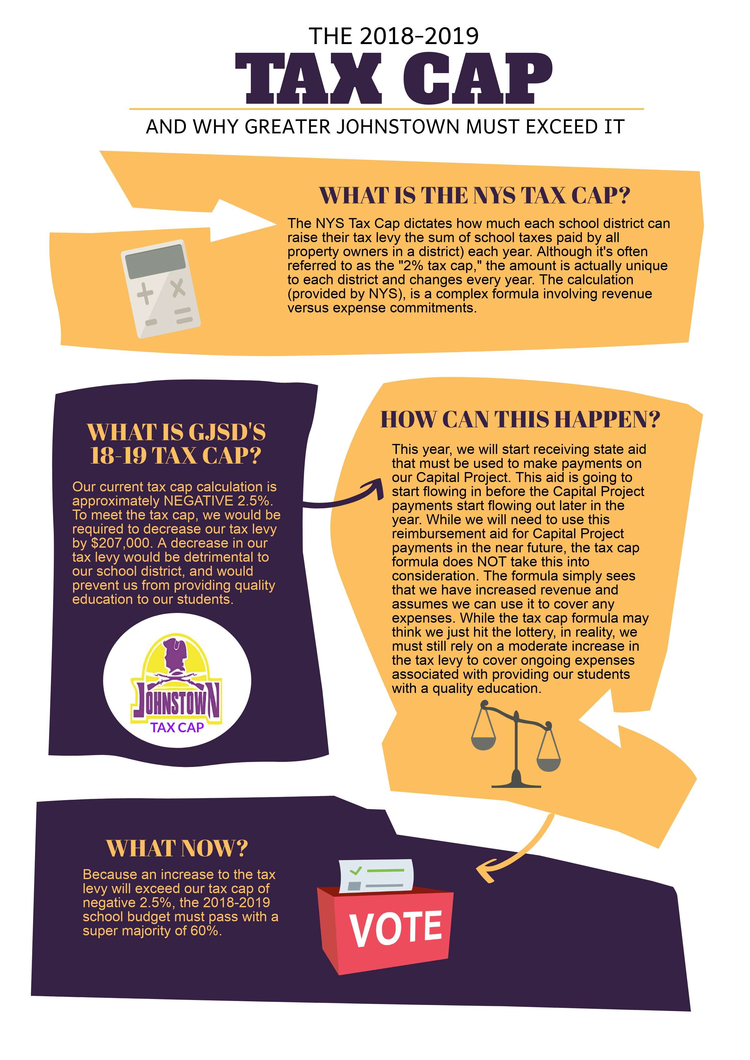 tax cap explained in an infographic